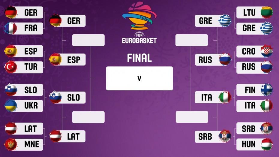 eurobasket2017-proimitelika