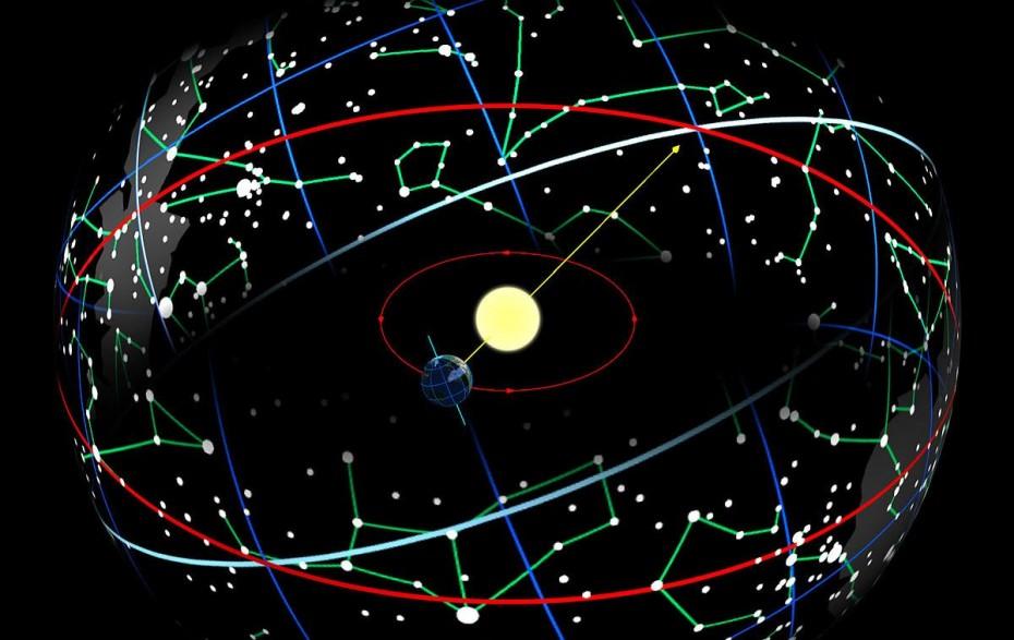 zodiac-Ecliptic-path-stars