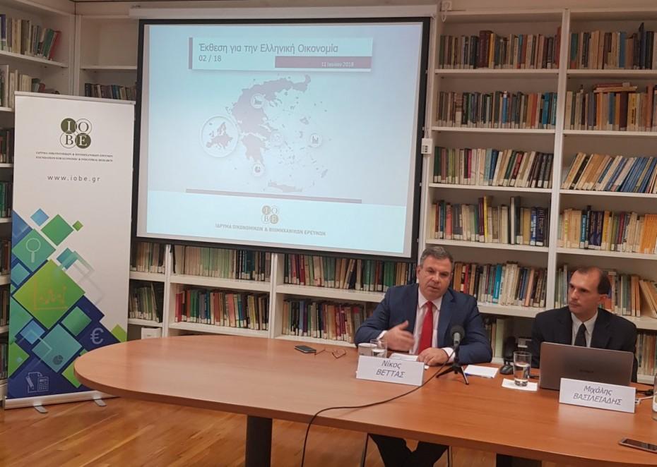 Στο 2% η ανάπτυξη του ελληνικού ΑΕΠ για το 2018, προβλέπει το ΙΟΒΕ