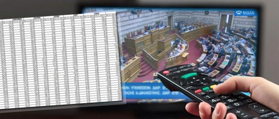 Μόνο στο κανάλι της Βουλής οι ομιλίας των πολιτικών αρχηγών στις ΚΟ