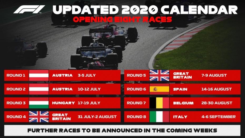 Από την Αυστρία ξεκινούν οι αγώνες της F1 για το 2020