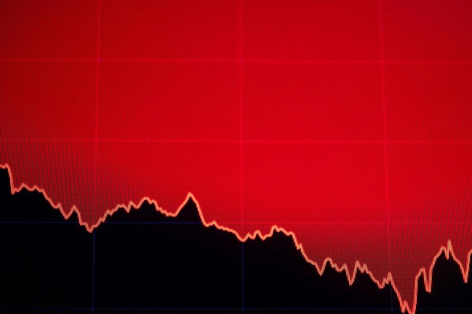 «Βουτιά» σε χαμηλό 4 μηνών κάνει η αγορά